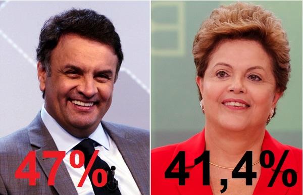 AÉCIO E DILMA.