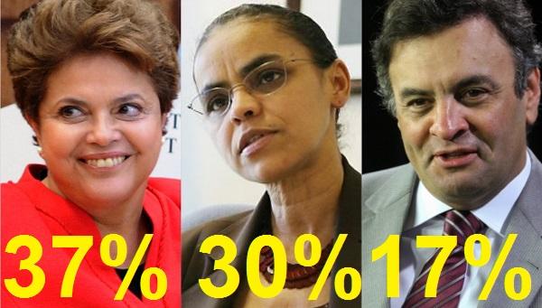 DILMA, MARINA E AÉCIO.