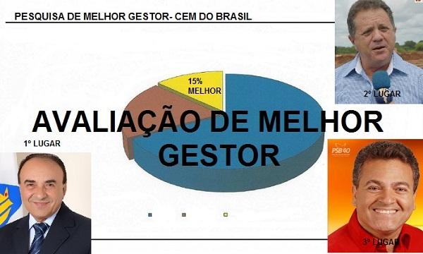"""CONHEÇA OS MELHORES GESTORES MUNICIPAIS DO MARANHÃO, DIVULGADA PELA """"CEM DO BRASIL""""."""