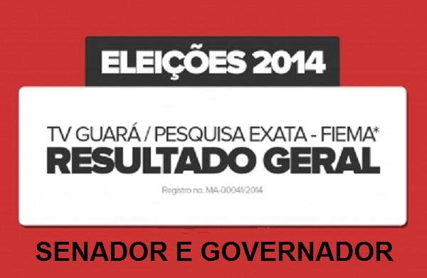 SAI O RESULTADO DA 5ª PESQUISA EXATA/FIEMA/TV-GUARÁ PARA GOVERNADOR E SENADOR.