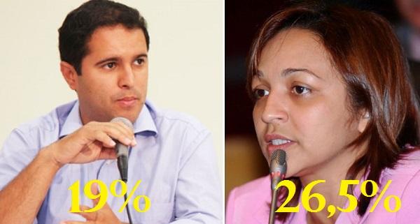 EDIVALDO E ELIZIANE GAMA.